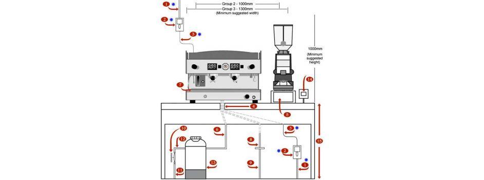 Coffee Machine Installation